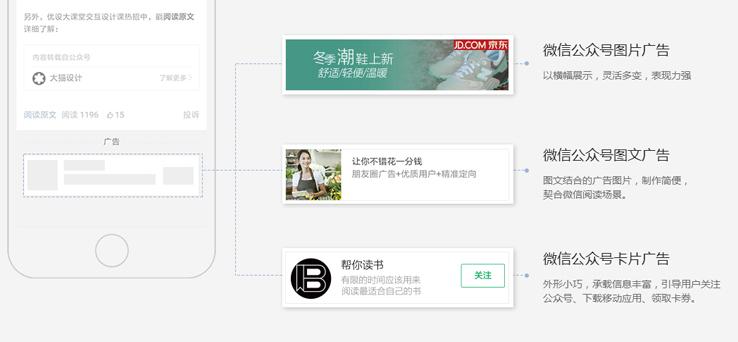 微信朋友圈广告投放位置